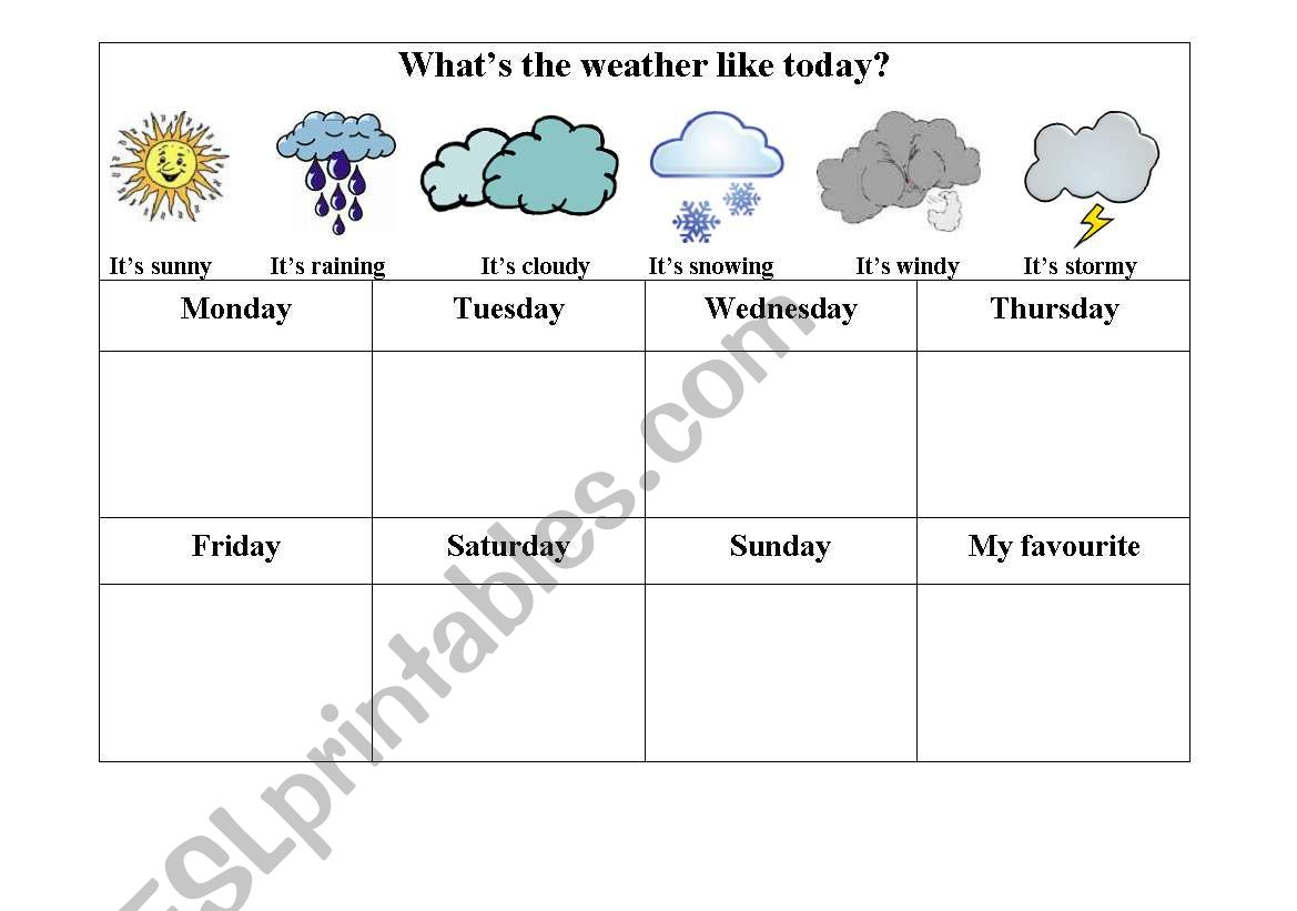 Weather Weekly Chart