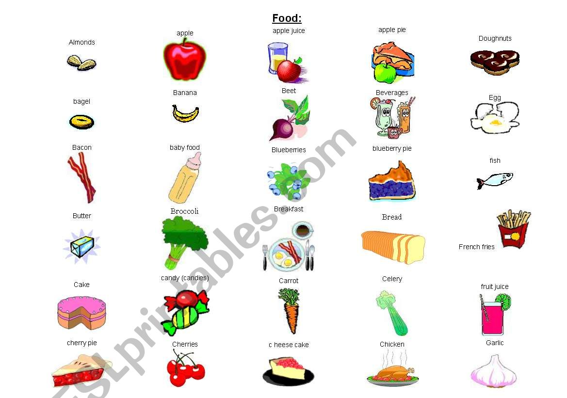 Food Picture Dictionary