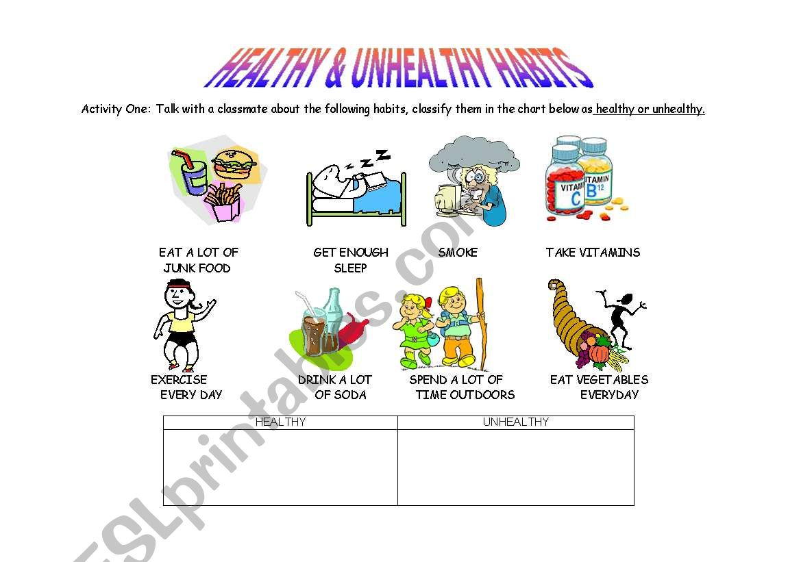 Habit 4 Worksheet