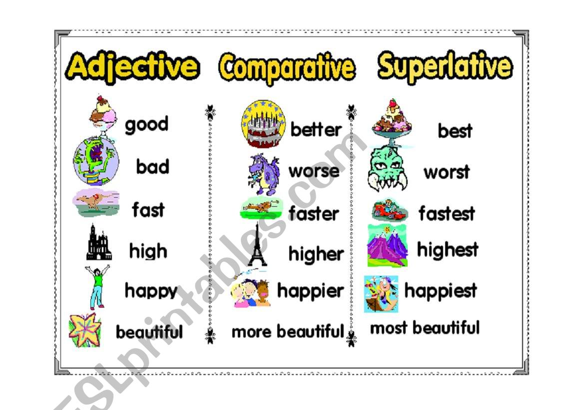 Comperative And Superlative