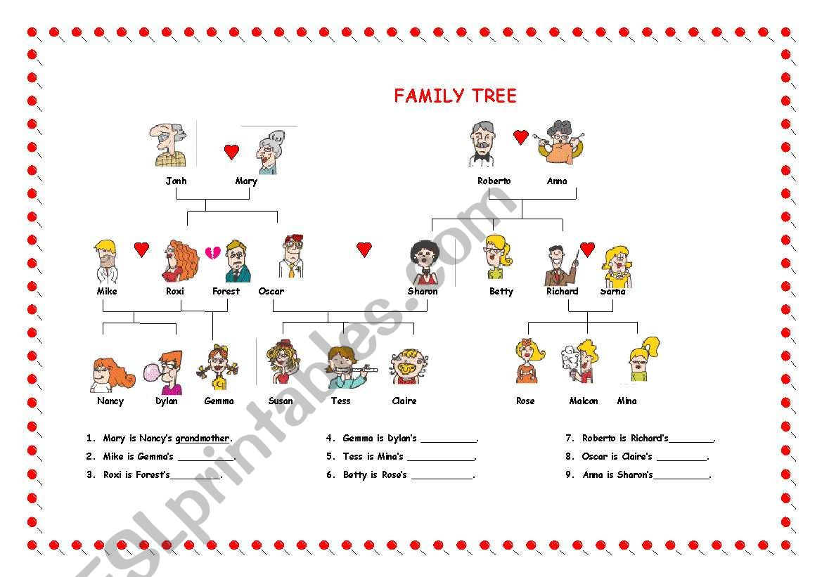 Family Tree And Possessive Case