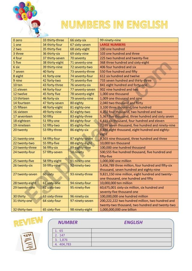 How to write the number in words form? - ESL worksheet by canela12