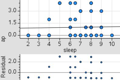 Sleep_AP classes