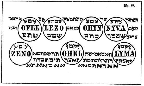 (See Fig. 15.)