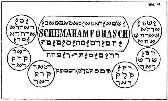 (See Fig. 21.)