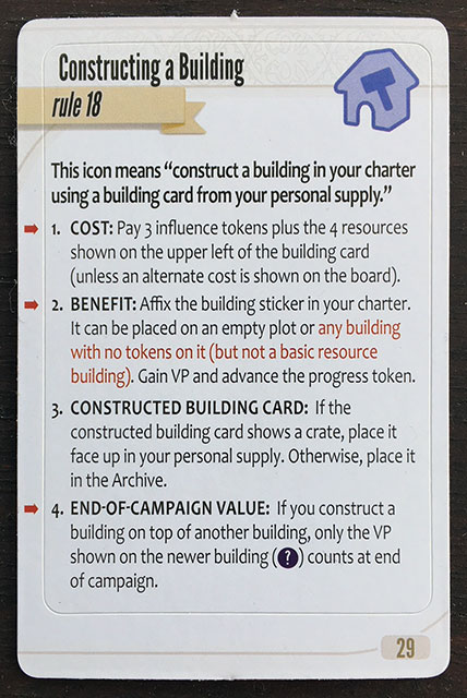 Charterstone Overbuilding Card