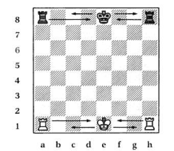 Spiritual Paradigm of Chess Part 6