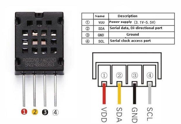AM2320 temperature and humidity sensor and ESP32 example