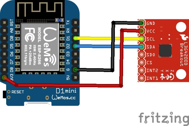 ESP8266 and L3G4200D layout