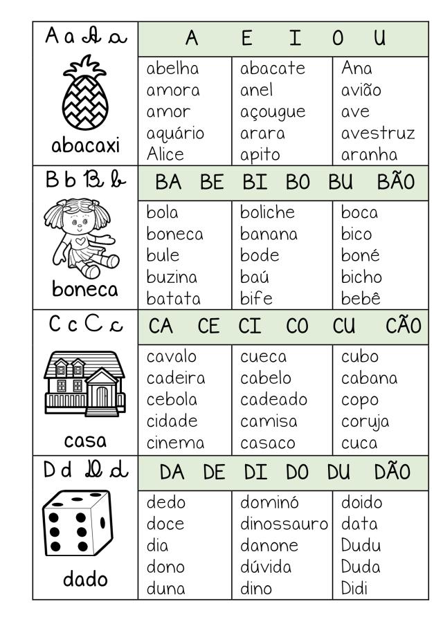 CADERNO-DE-LEITURA-SÍLABAS-SIMPLES-2-724x1024 Fichas de leitura com sílabas simples