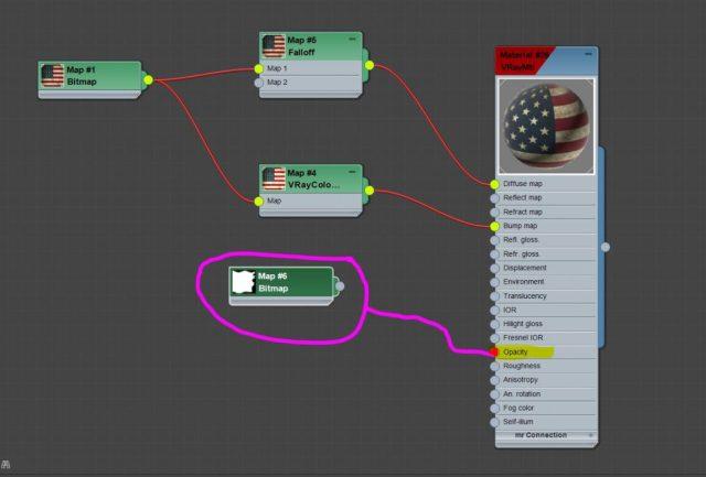 """Estructura del material visto en el editor Slate. El mapa se carga con el contenedor """"bitmap"""" (rosado)"""