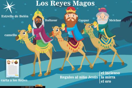 Día de Reyes de Magos