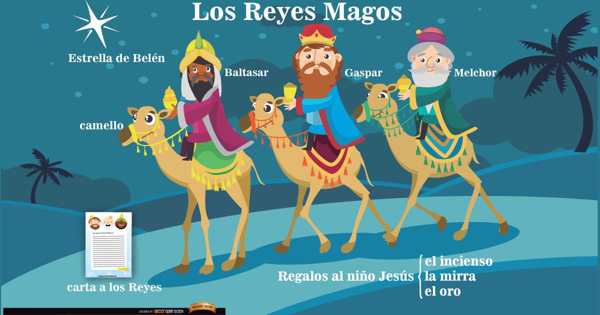 Imagenes Sobre Reyes Magos.Reyes Magos Espanol Si