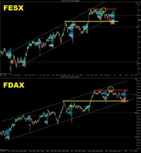 fesx-vs-fdax