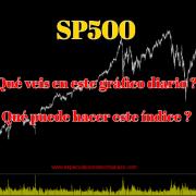 SP 500 - Especulación de Corto Plazo