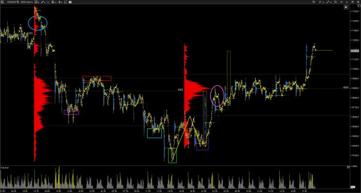 fractal-dax30-bolsa-trading-fdax