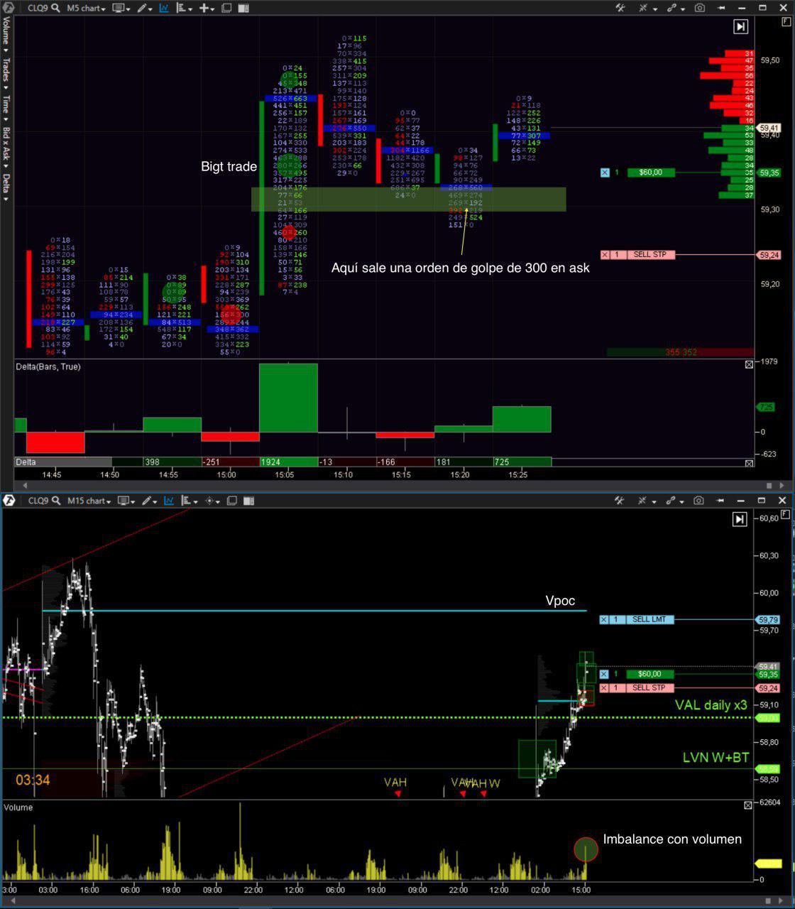 order-flow-trading