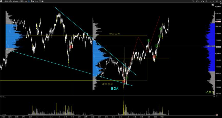 trading-room-dax30-eda