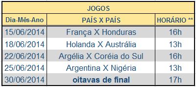 Jogos da Copa do Mundo Brasil 2014 em Porto Alegre