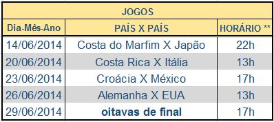 Jogos da Copa do Mundo Brasil 2014 em Recife