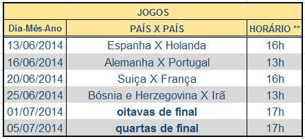 Jogos da Copa do Mundo Brasil 2014 em Salvador