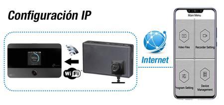 Cámara de botón WIFI + Router portátil para copiar en un examen
