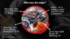 ESPN's Stats & Information Group breaks down yet another nstallment of Tom Brady versus Peyton Manning.