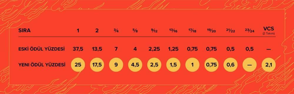 W20 Primer – Prize Pool Table W20 Primer Prize Pool TR min scaled