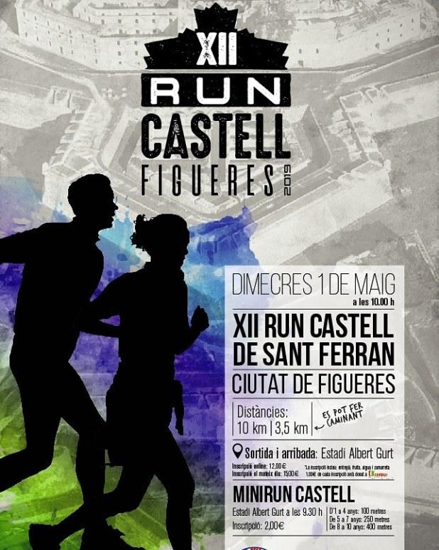 run castell