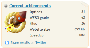 webo current achievements
