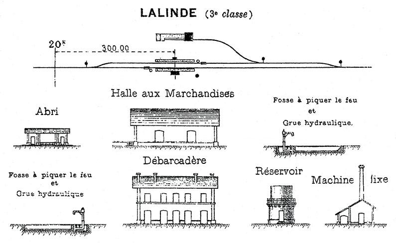 Source SNCF, région S.O., 4e arrondissement V.B., ligne Bergerac au Buisson, profil en long, colL. J.-Gérard Rebeyrol. On aperçoit sur ce schéma la gare de Lalinde (Débarcadère), le château d'eau (Réservoir), la grue hydraulique et la station de pompage avec sa cheminée (Machine fixe).