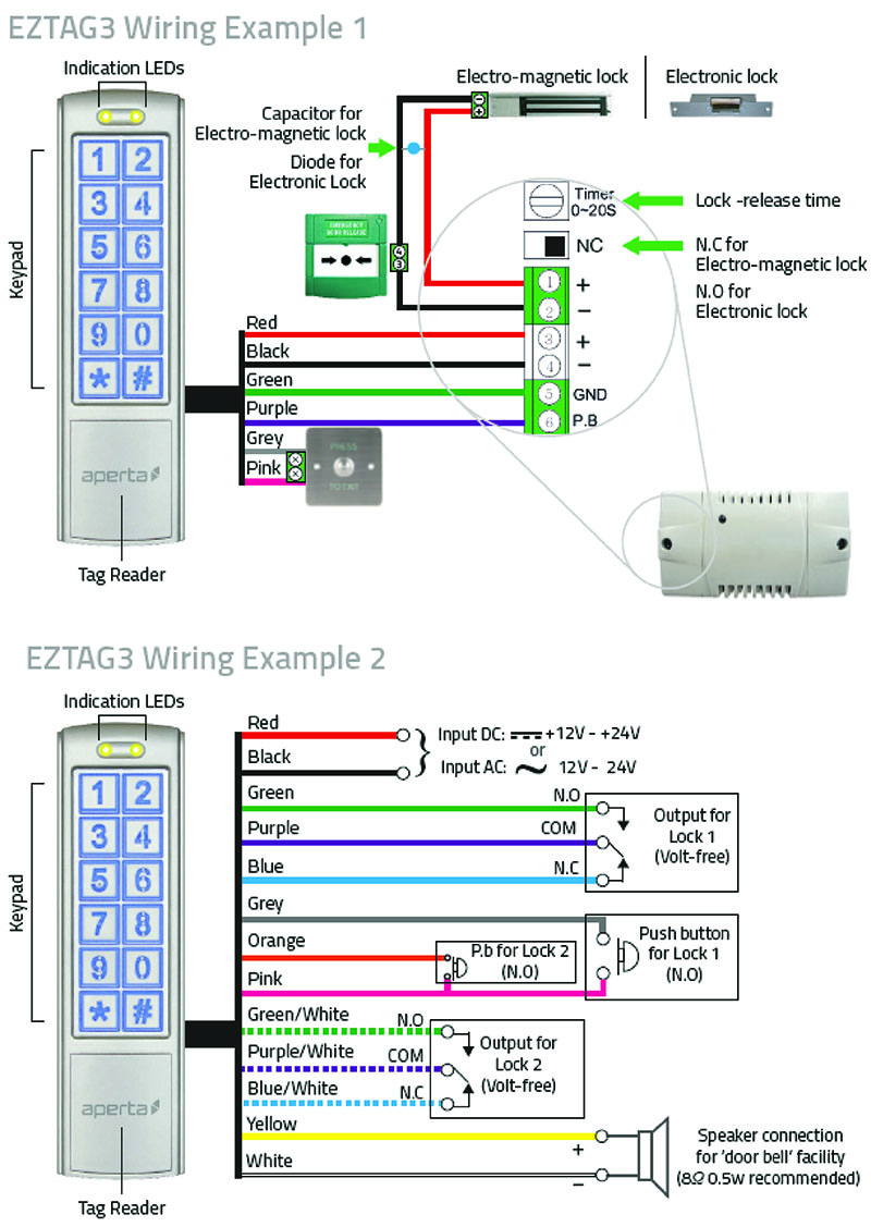 Ez Wiring Diagram : Tank alert ez wiring diagram images