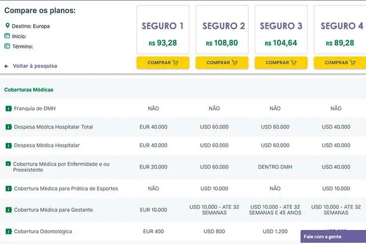 Melhor seguro viagem (Foto: Reprodução Site Seguros Promo)