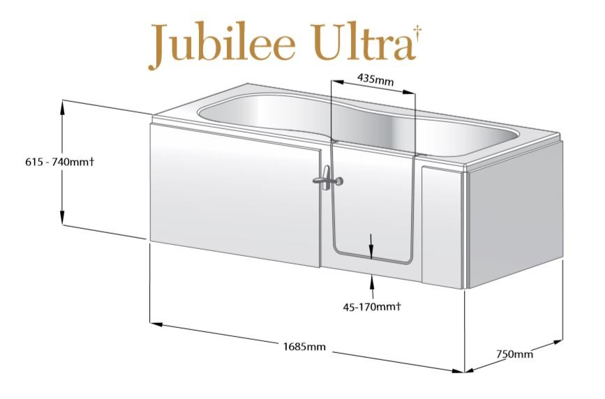 Essential Bathing Jubilee Ultra Walk In Bath SPEC