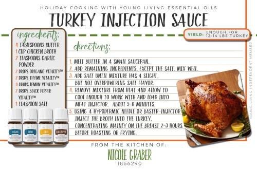 Delicious recipe for a sauce to inject your holiday turkey with