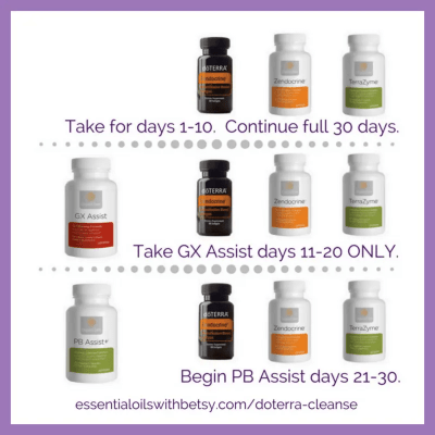 doTERRA cleanse outline The 30-day doTERRA Cleanse is broken down by 10-day sections. It is important that you do not skip sections of the cleanse. Each part is going to help your body with different needs. Days 1-10 Pre-Cleanse Days 10-20 Cleansing Period Days 20-30 Post-Cleanse Restoration