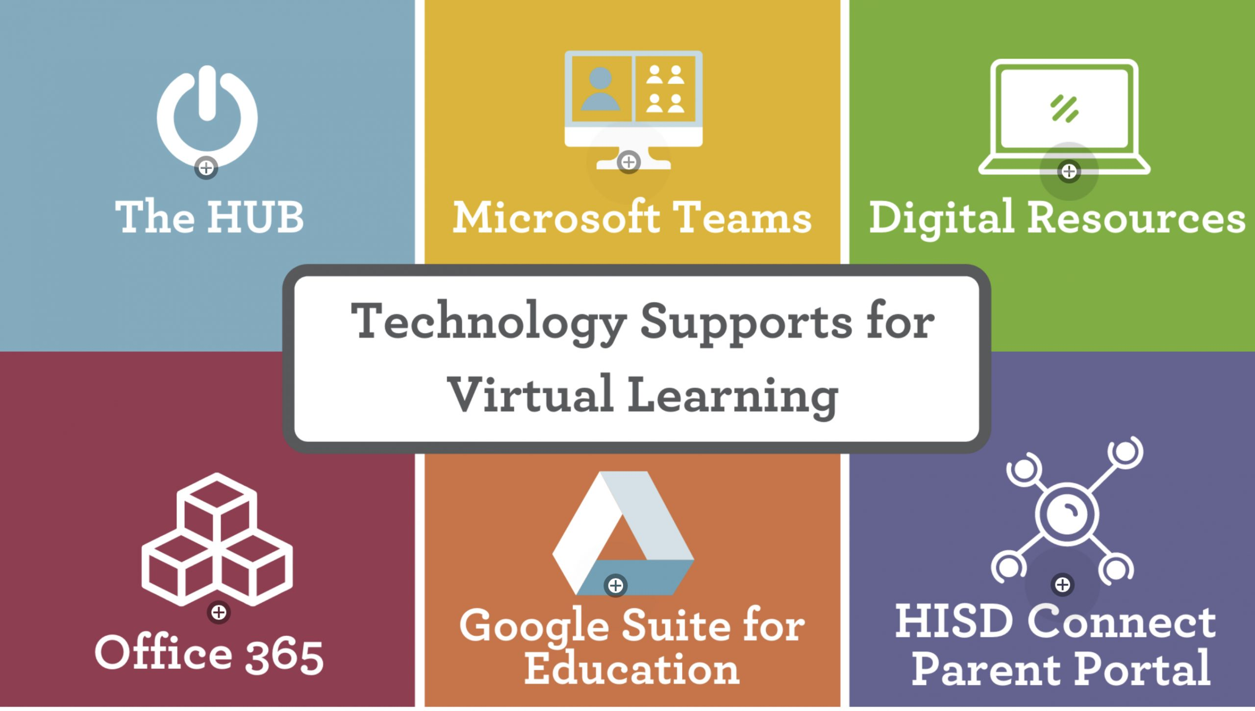 Mom/Dad homework: Required HISD parent course on virtual learning goes live