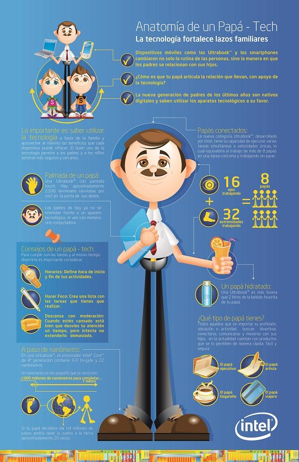 Infografía: Anatomía de un Papá Tech - estamos en linea