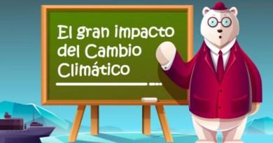 Cómo impacta el cambio climático en el mundo