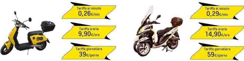 ZIG ZAG SHARING TARIFFE - BONUS 20 MINUTI GRATIS - CODICE DANDEZCPY - ROMA - MILANO - FIRENZE - TORINO - ITALIA