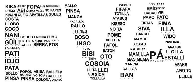 PALABROS DE INTERNET