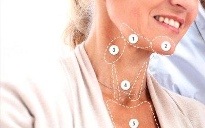 Lipomodelare Gât (Liposucție Gât)