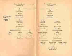 Ada, family tree, afbeelding afkomstig uit Ada Online