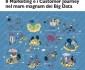 Marketing Customer Journey Big Data