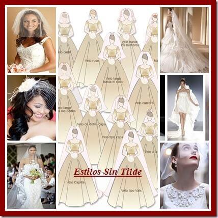 Tendencias novias 2014, regresa el velo de novia (1ª parte)