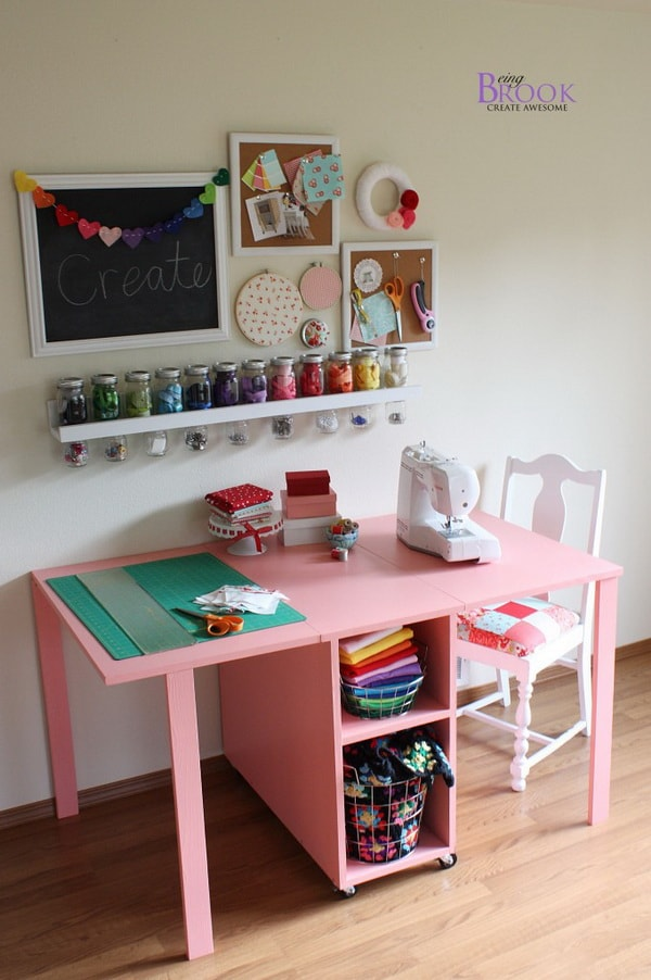 Ideas para cuartos de costura - La-Neta MX
