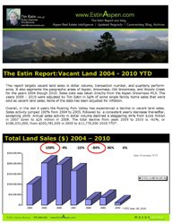Aspen Snowmass Real Estate Activity and Statistics June 2010 Image