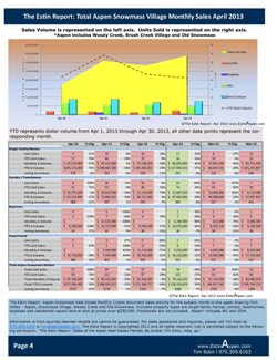 The Estin Report Aspen Snowmass Weekly Real Estate Sales and Statistics: Closed (6) and Under Contract / Pending (9): May 19 – May 26, 2013 Image