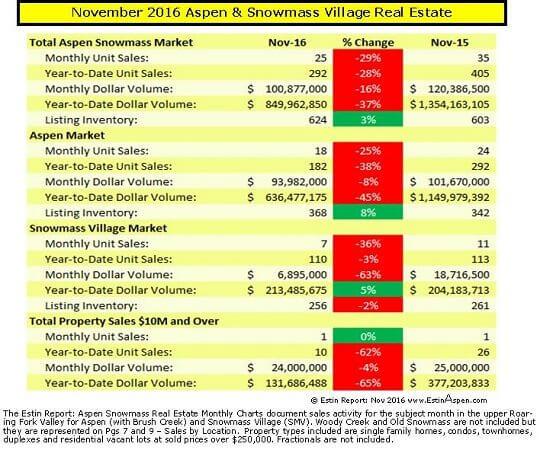 Estin Report Nov 2016 Page1 96 res