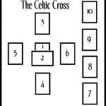 jogada-cruz-celta-lenormand